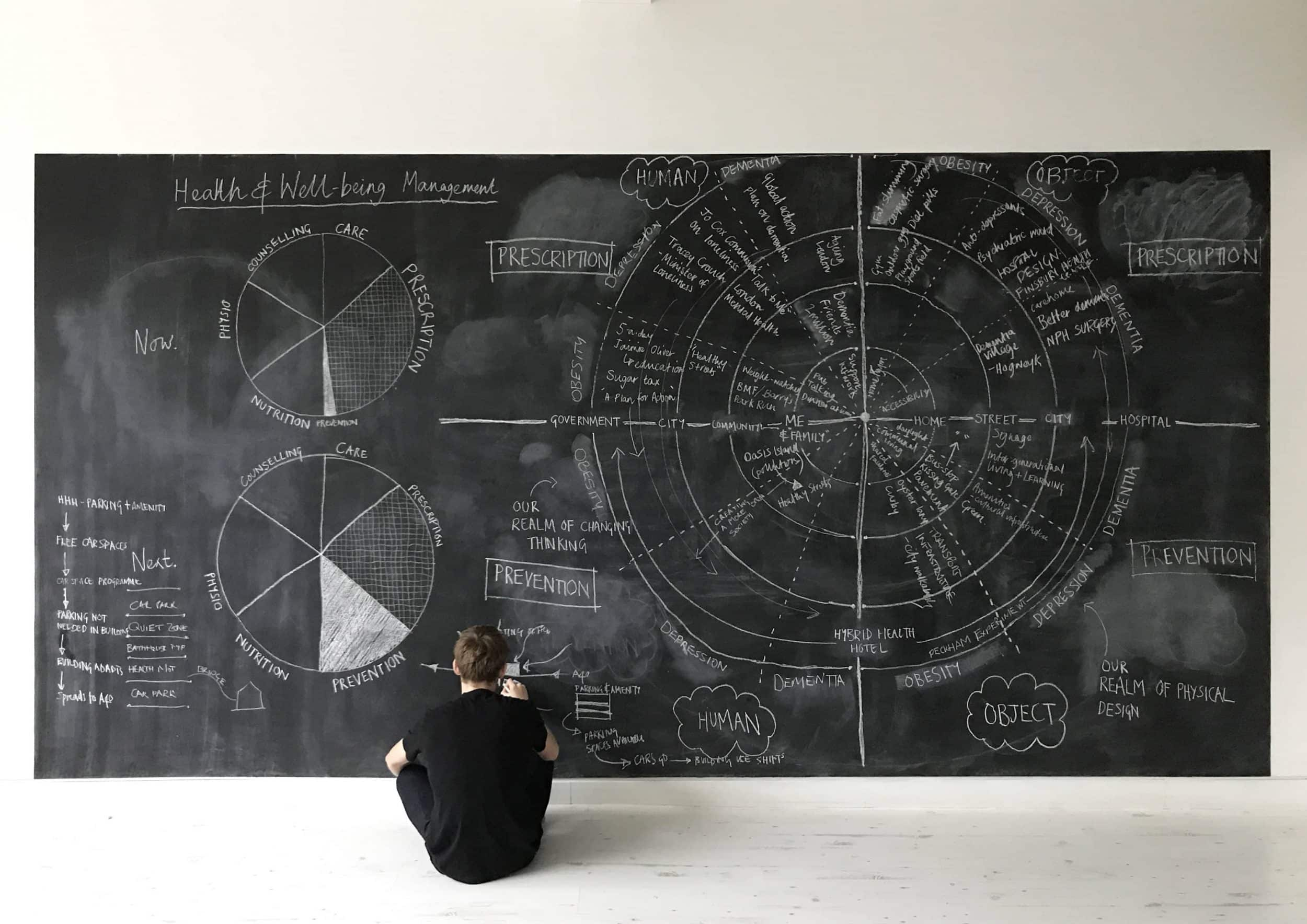 Metabolic City Research into Health and Wellbeing through urban design chalk board architect thinking